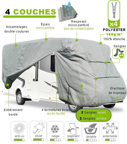housse camping car en polyester