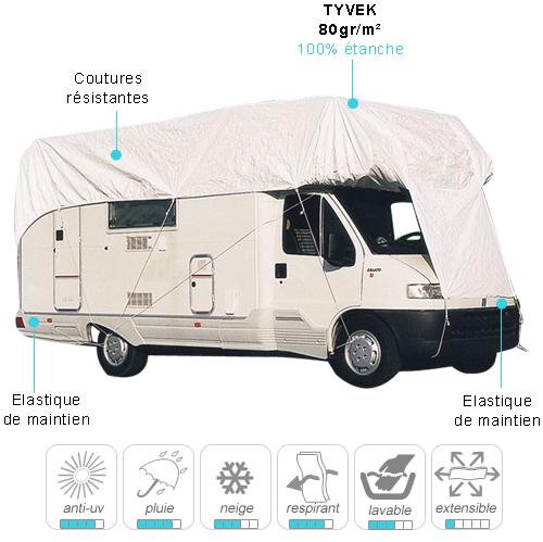housse toit camping car en tyvek